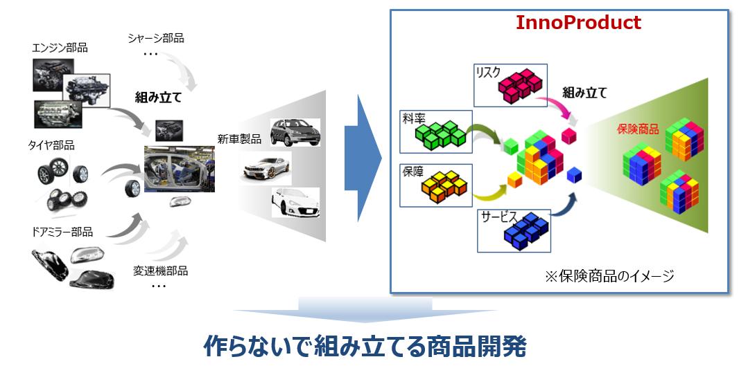 innoproduct_004